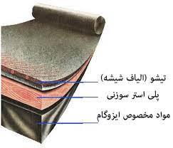 izogam waterproofing